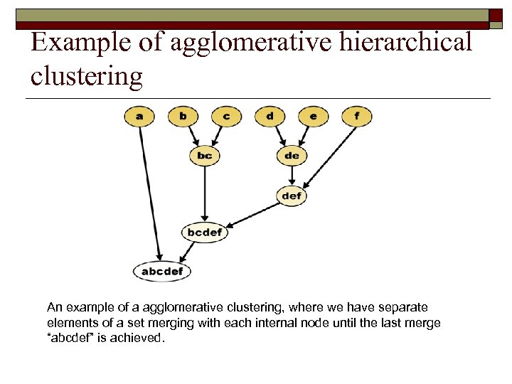 Example of agglomerative hierarchical clustering An example of a agglomerative clustering, where we have