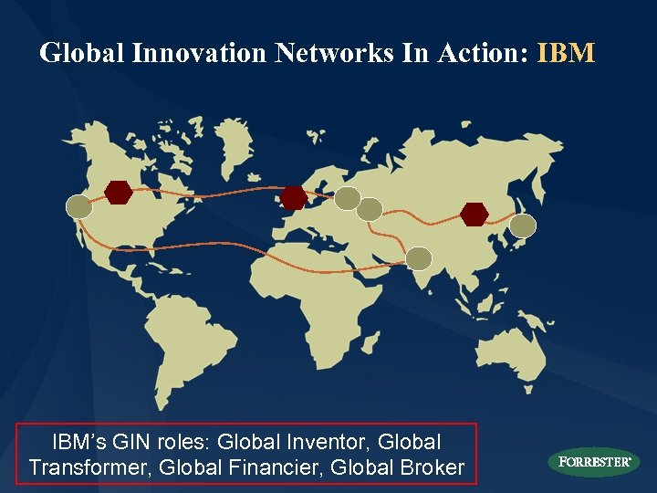 Global Innovation Networks In Action: IBM's GIN roles: Global Inventor, Global Transformer, Global Financier,