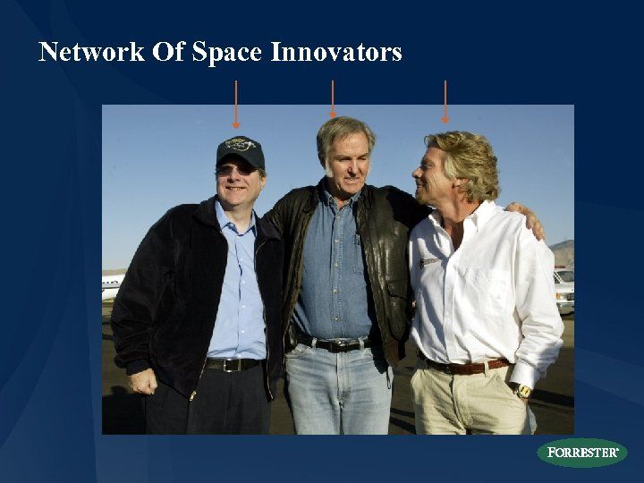 Network Of Space Innovators