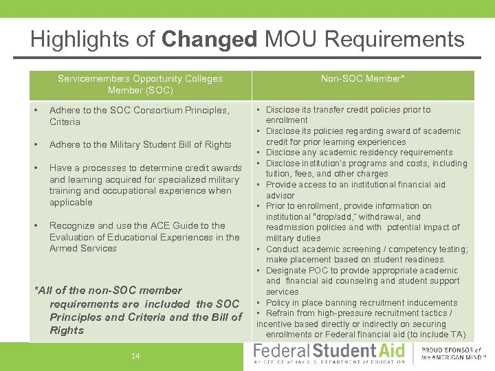 Highlights of Changed MOU Requirements Servicemembers Opportunity Colleges Member (SOC) Non-SOC Member* • Adhere