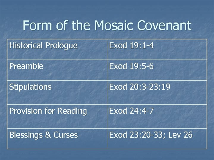 Form of the Mosaic Covenant Historical Prologue Exod 19: 1 -4 Preamble Exod 19: