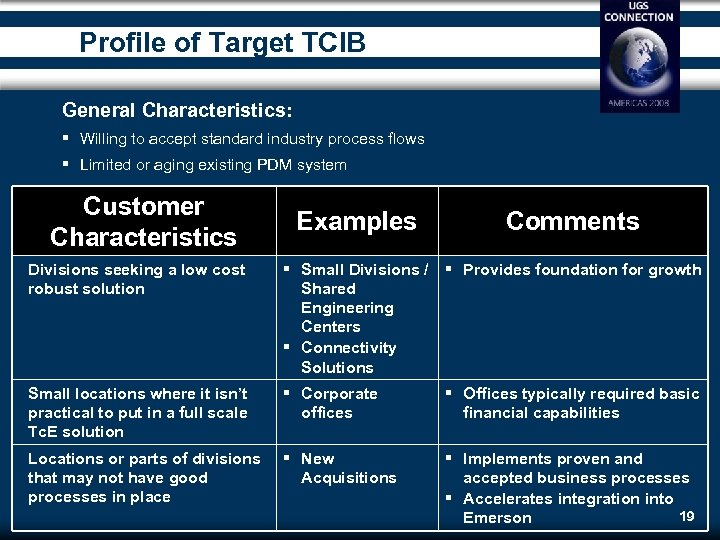 Profile of Target TCIB General Characteristics: Willing to accept standard industry process flows Limited