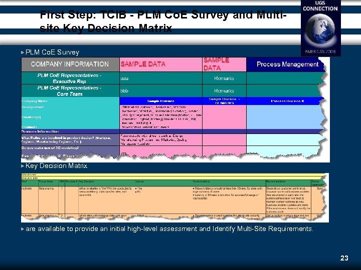 First Step: TCIB - PLM Co. E Survey and Multisite Key Decision Matrix PLM