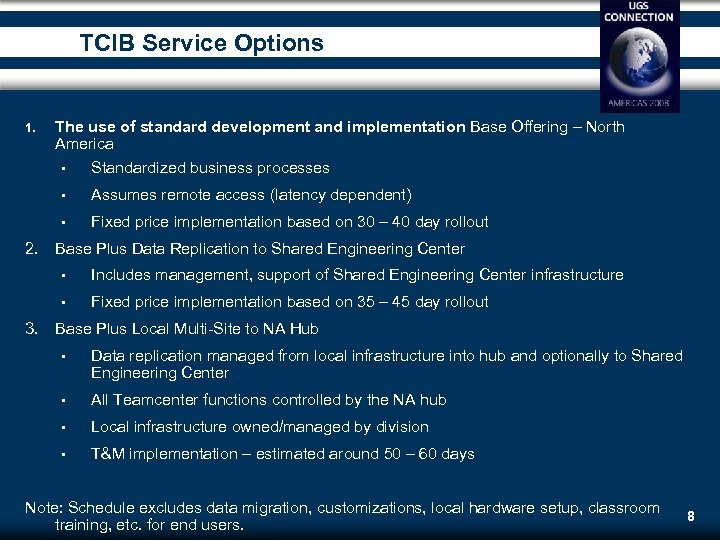 TCIB Service Options 1. The use of standard development and implementation Base Offering –