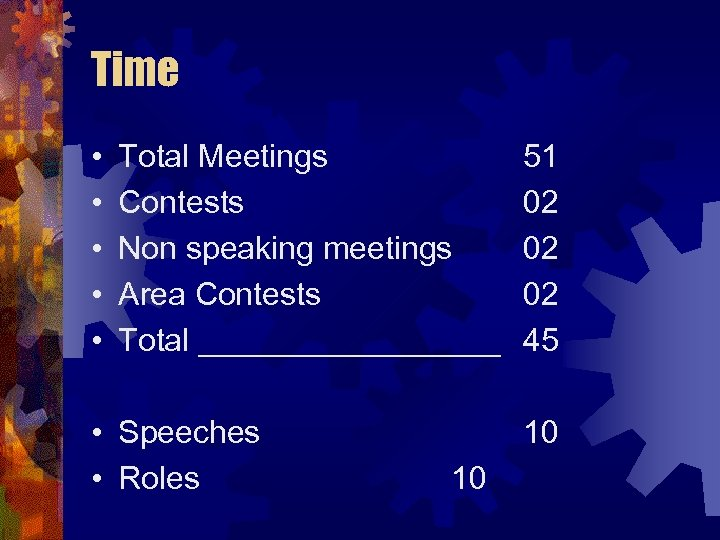 Time • • • Total Meetings Contests Non speaking meetings Area Contests Total _________