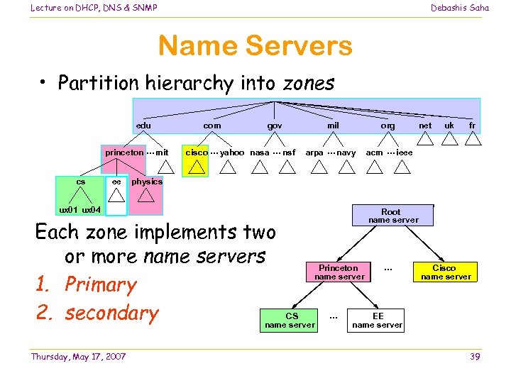 Lecture on DHCP, DNS & SNMP Debashis Saha Name Servers • Partition hierarchy into