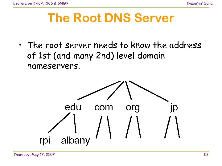 Lecture on DHCP, DNS & SNMP Debashis Saha The Root DNS Server • The