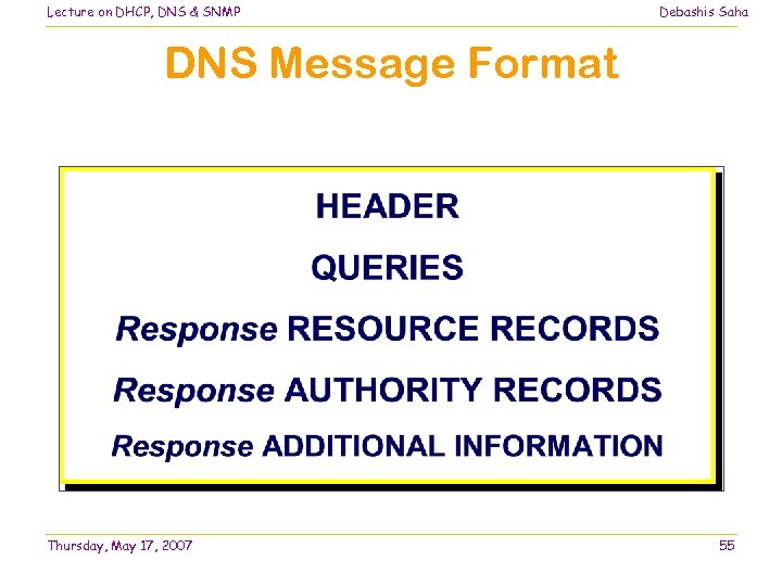 Lecture on DHCP, DNS & SNMP Debashis Saha DNS Message Format Thursday, May 17,