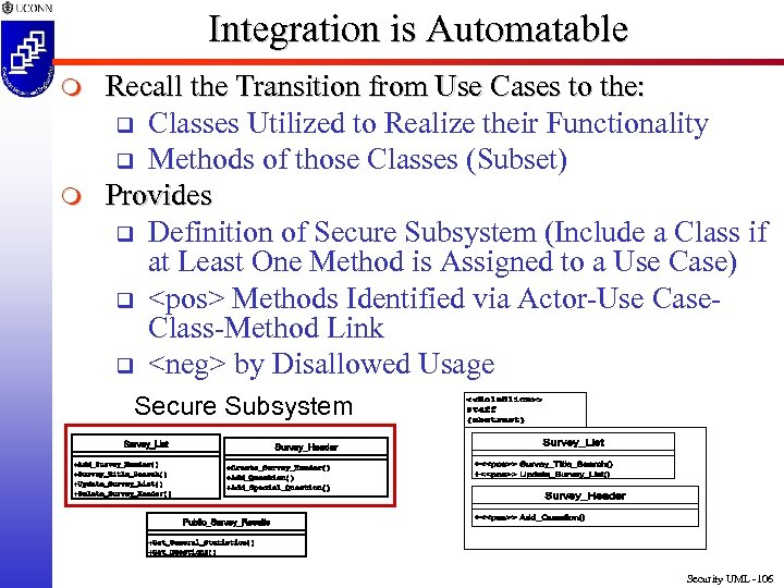 Integration is Automatable m m Recall the Transition from Use Cases to the: q
