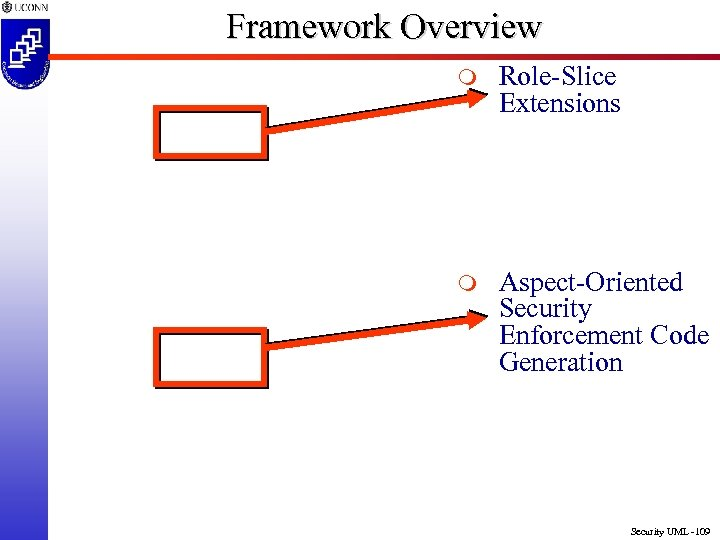 Framework Overview m Role-Slice Extensions m Aspect-Oriented Security Enforcement Code Generation Security UML -109