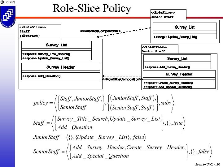 Role-Slice Policy Security UML -110