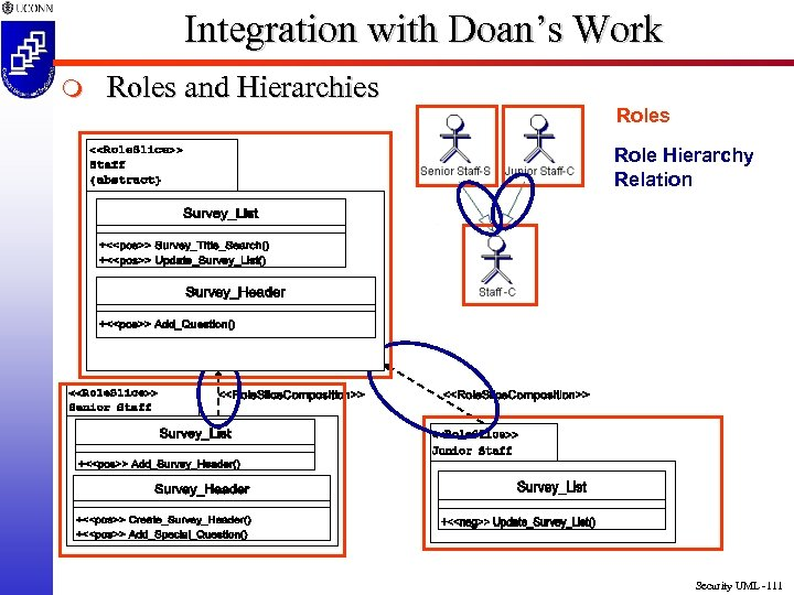 Integration with Doan's Work m Roles and Hierarchies Role Hierarchy Relation Security UML -111