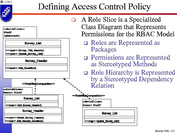 Defining Access Control Policy m A Role Slice is a Specialized Class Diagram that