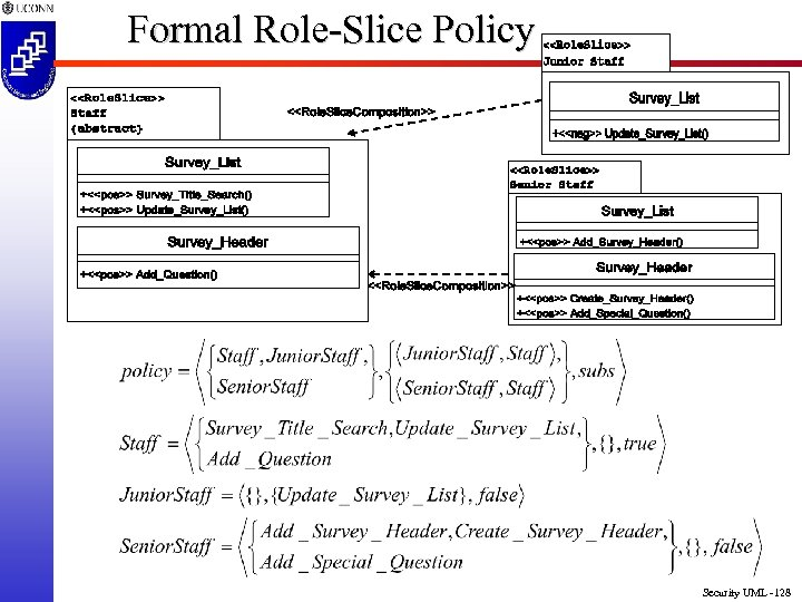 Formal Role-Slice Policy Security UML -128