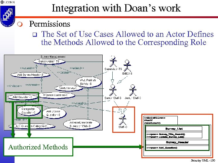 Integration with Doan's work m Permissions q The Set of Use Cases Allowed to