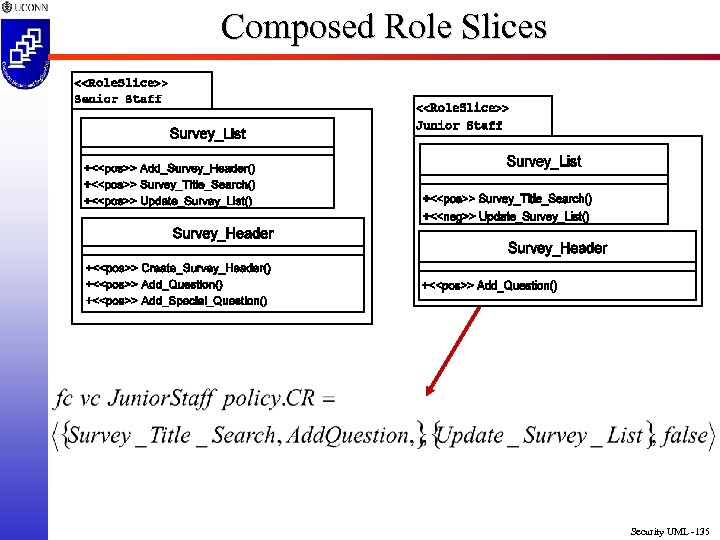 Composed Role Slices Security UML -135