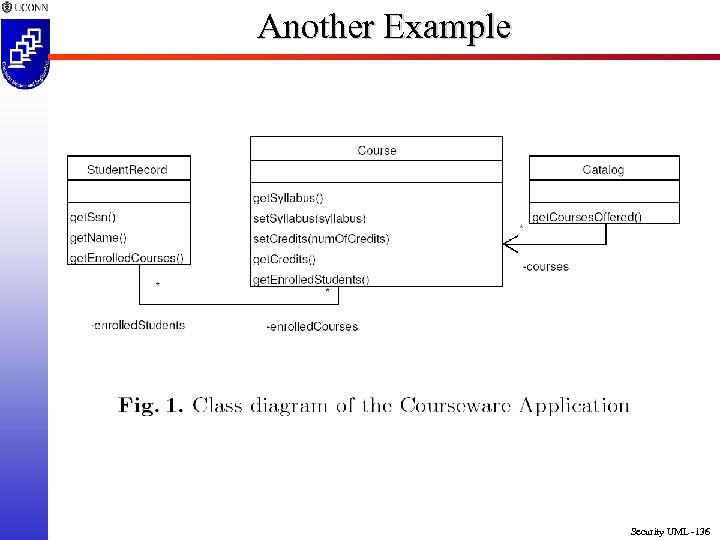 Another Example Security UML -136