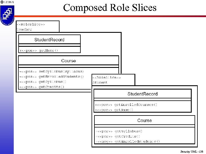 Composed Role Slices Security UML -138