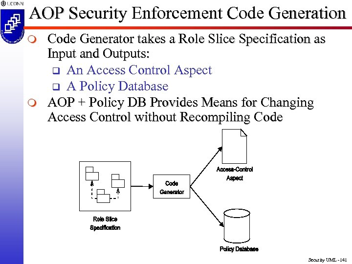 AOP Security Enforcement Code Generation m m Code Generator takes a Role Slice Specification