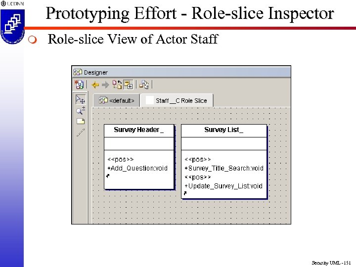 Prototyping Effort - Role-slice Inspector m Role-slice View of Actor Staff Security UML -151