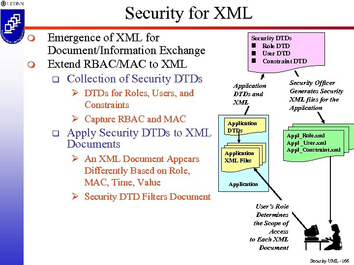 Security for XML m m Emergence of XML for Document/Information Exchange Extend RBAC/MAC to