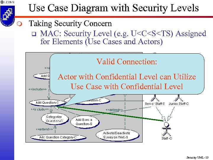 Use Case Diagram with Security Levels m Taking Security Concern q MAC: Security Level