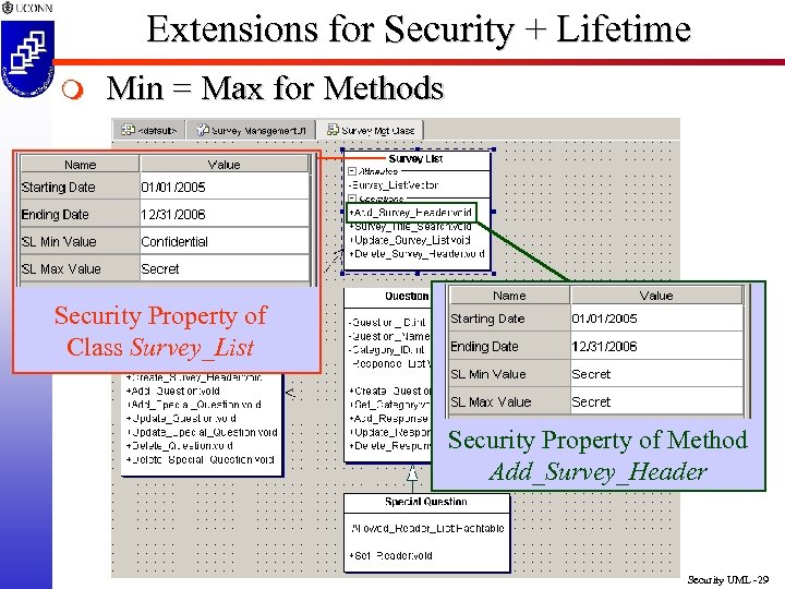 Extensions for Security + Lifetime m Min = Max for Methods Security Property of