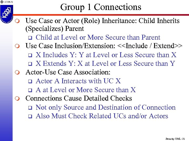 Group 1 Connections m m Use Case or Actor (Role) Inheritance: Child Inherits (Specializes)