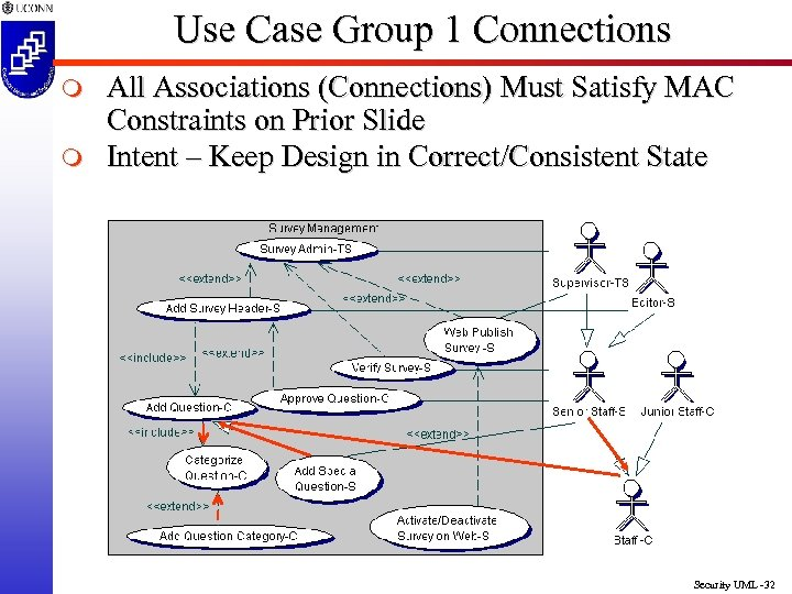 Use Case Group 1 Connections m m All Associations (Connections) Must Satisfy MAC Constraints