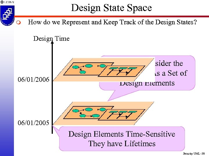 Design State Space m How do we Represent and Keep Track of the Design