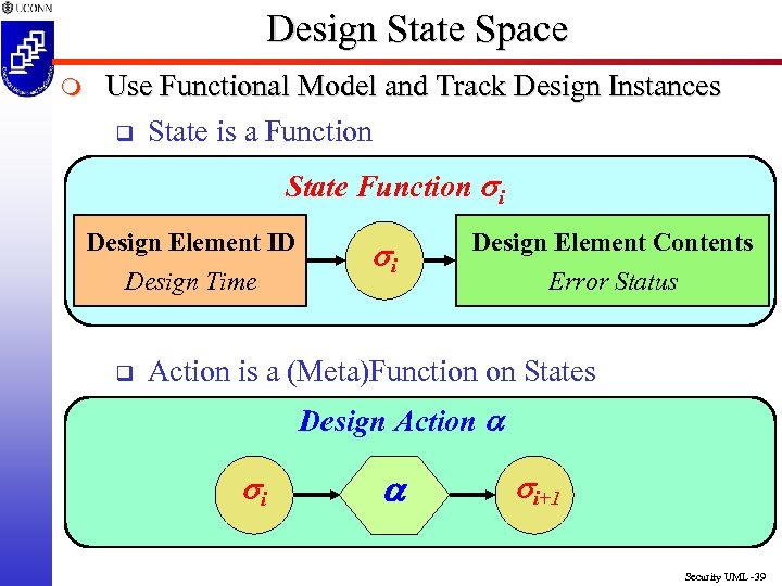 Design State Space m Use Functional Model and Track Design Instances q State is