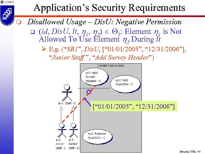 Application's Security Requirements m Disallowed Usage – Dis. U: Negative Permission q (id, Dis.