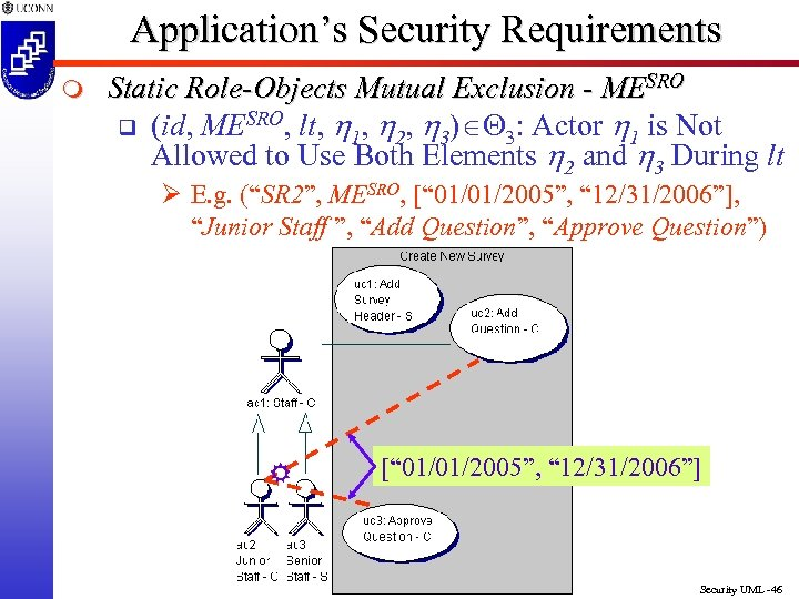 Application's Security Requirements m Static Role-Objects Mutual Exclusion - MESRO q (id, MESRO, lt,