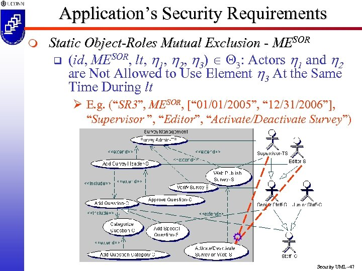 Application's Security Requirements m Static Object-Roles Mutual Exclusion - MESOR q (id, MESOR, lt,
