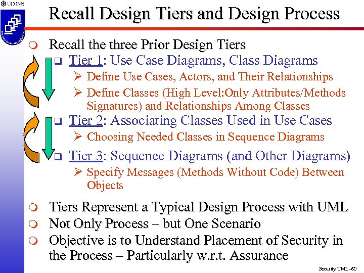 Recall Design Tiers and Design Process m Recall the three Prior Design Tiers q