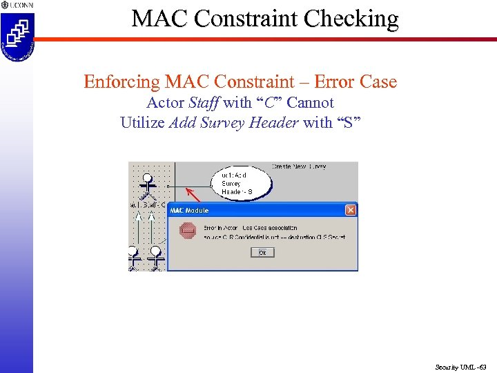 "MAC Constraint Checking Enforcing MAC Constraint – Error Case Actor Staff with ""C"" Cannot"