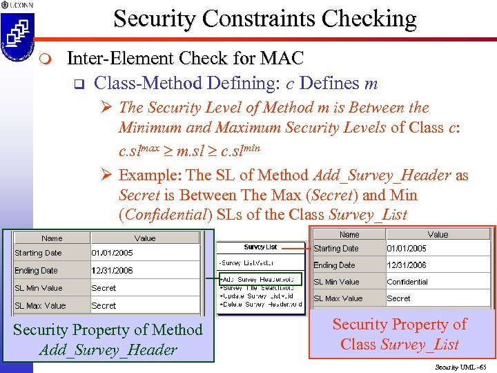 Security Constraints Checking m Inter-Element Check for MAC q Class-Method Defining: c Defines m