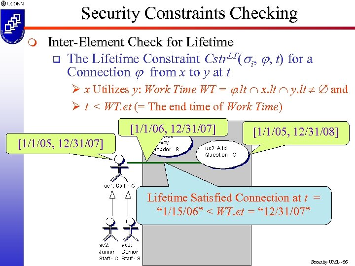 Security Constraints Checking m Inter-Element Check for Lifetime q The Lifetime Constraint Cstr. LT(si,