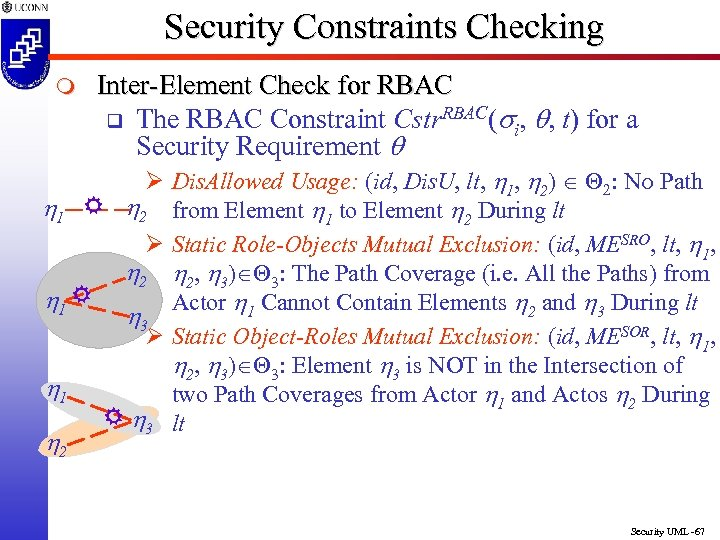 Security Constraints Checking m Inter-Element Check for RBAC q The RBAC Constraint Cstr. RBAC(si,