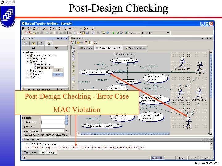 Post-Design Checking - Error Case MAC Violation Security UML -90