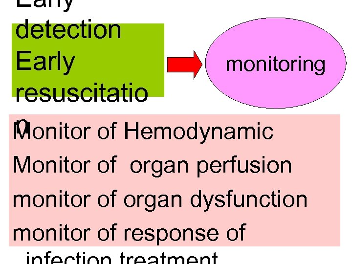 Early detection Early monitoring resuscitatio n Monitor of Hemodynamic Monitor of organ perfusion monitor