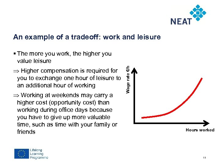 Chapter 4 An example of a tradeoff: work and leisure Higher compensation is required