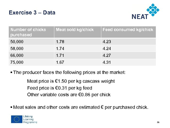 Exercise 3 – Data Number of chicks purchased Meat sold kg/chick Feed consumed kg/chick