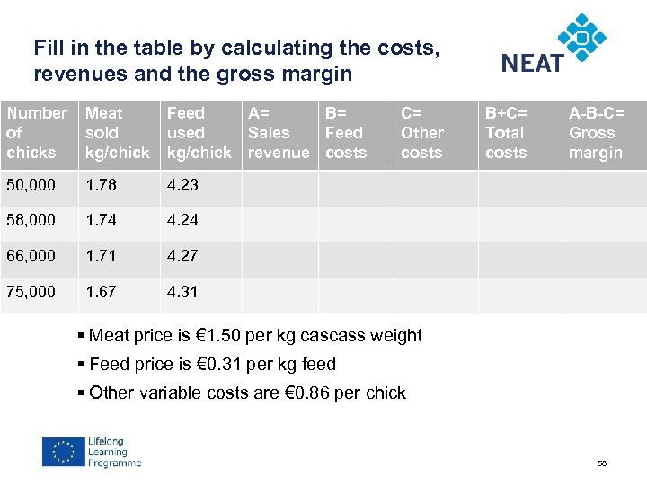 Fill in the table by calculating the costs, revenues and the gross margin Number