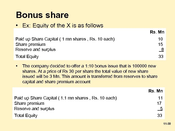 Bonus share • Ex: Equity of the X is as follows Rs. Mn Paid