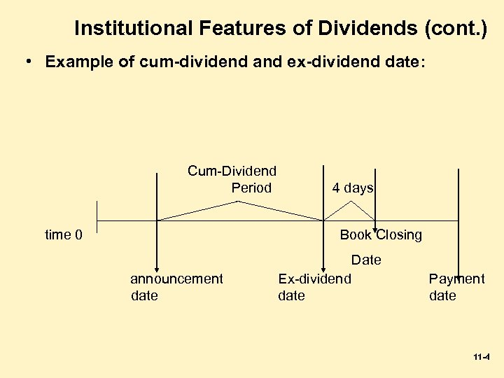 Institutional Features of Dividends (cont. ) • Example of cum-dividend and ex-dividend date: Cum-Dividend