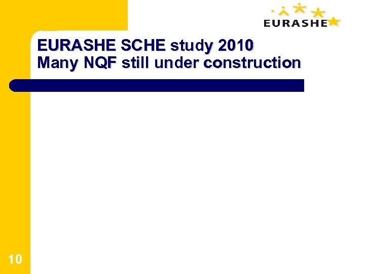 EURASHE SCHE study 2010 Many NQF still under construction 10