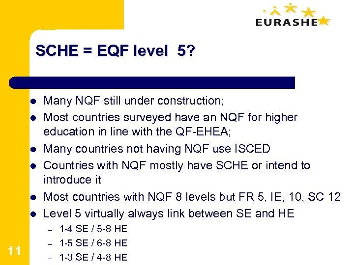SCHE = EQF level 5? l l l Many NQF still under construction; Most