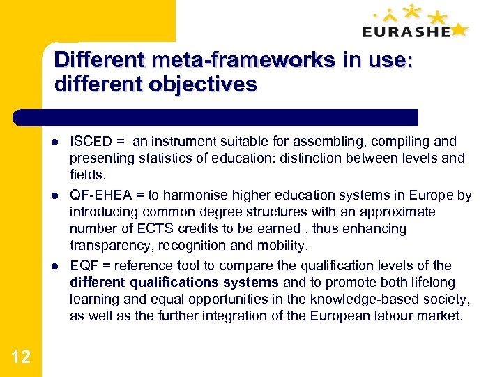 Different meta-frameworks in use: different objectives l l l 12 ISCED = an instrument