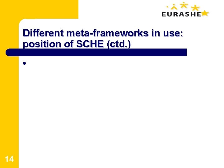 Different meta-frameworks in use: position of SCHE (ctd. ) l 14